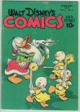 Walt Disneys Comics and Stories